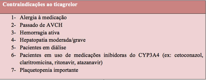 ticagrelor Revisão clínica: Ticagrelor